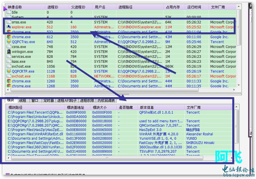 PowerTool的简单应用-进程分析