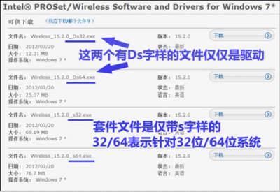 英特尔的PROSet纯驱动与套件的区别