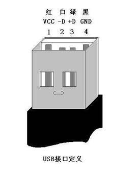 USB充电线