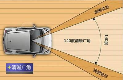行车记录仪镜头视角