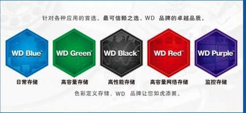 西部数据硬盘色彩的定义