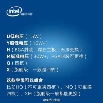 Intel笔记本CPU后缀区别