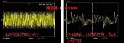 电源电压波形